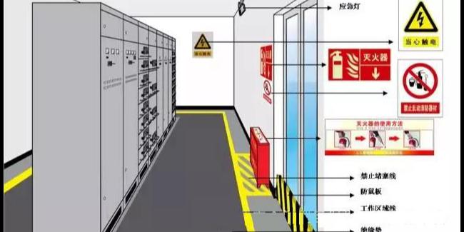 电百达解说配电房安全知识