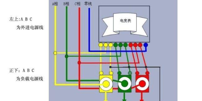 配电网的组成和常识详解